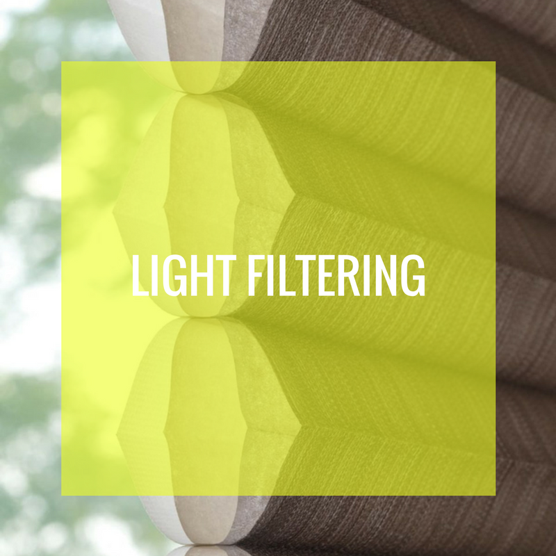 Light Filtering graphic