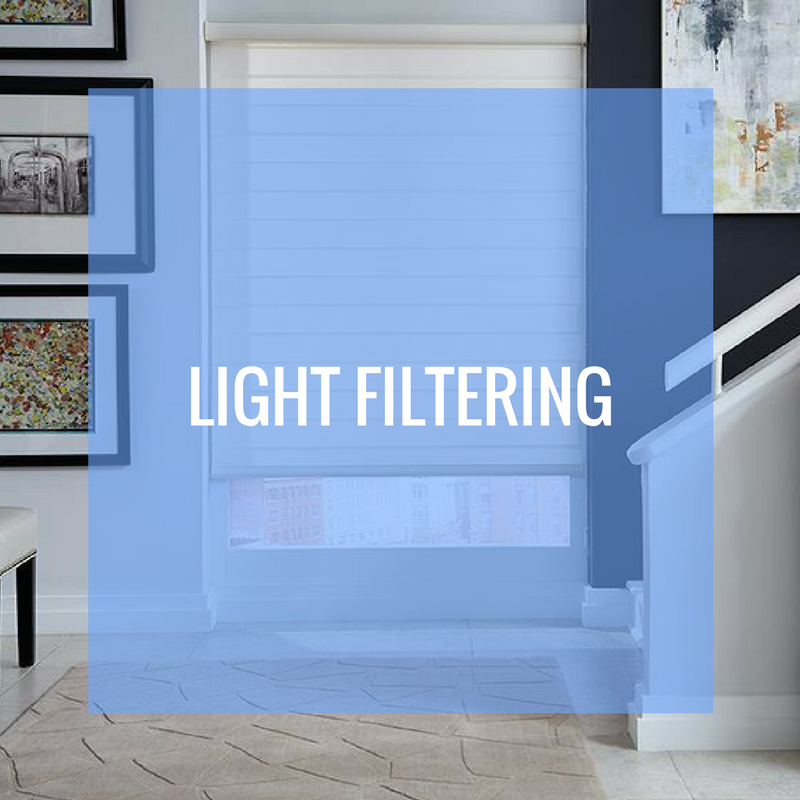 Light filtering Transitional Shades graphic